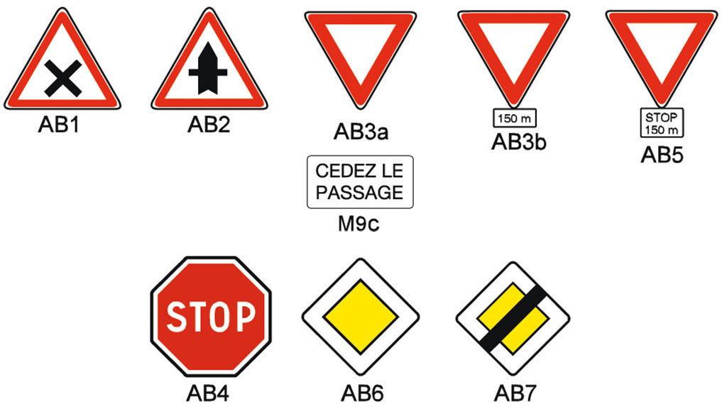 3-signalisation-routiere
